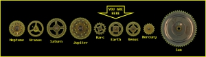 2009-11-18 Alarm Clock Solar System